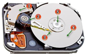 قسمتهای مختلف هارد دیسک